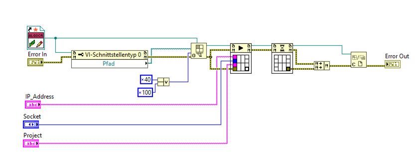 Steuerung externer Geräte mithilfe von DLLs in NI LabVIEW