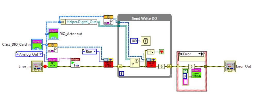 NI LabVIEW Developer nutzt Actor-Framework