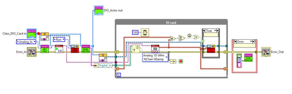 Testautomatisierung mit NI LabVIEW
